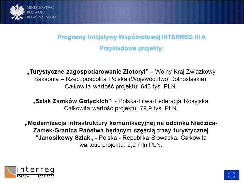 Programy Inicjatywy Wspólnotowej INTERREG III A Przykładowe projekty:
