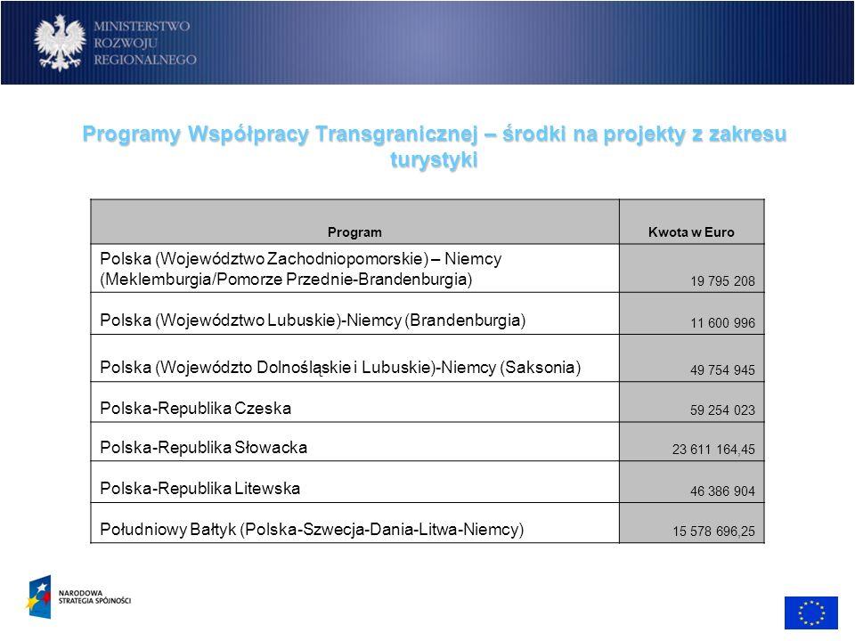 Programy Współpracy Transgranicznej – środki na projekty z zakresu turystyki