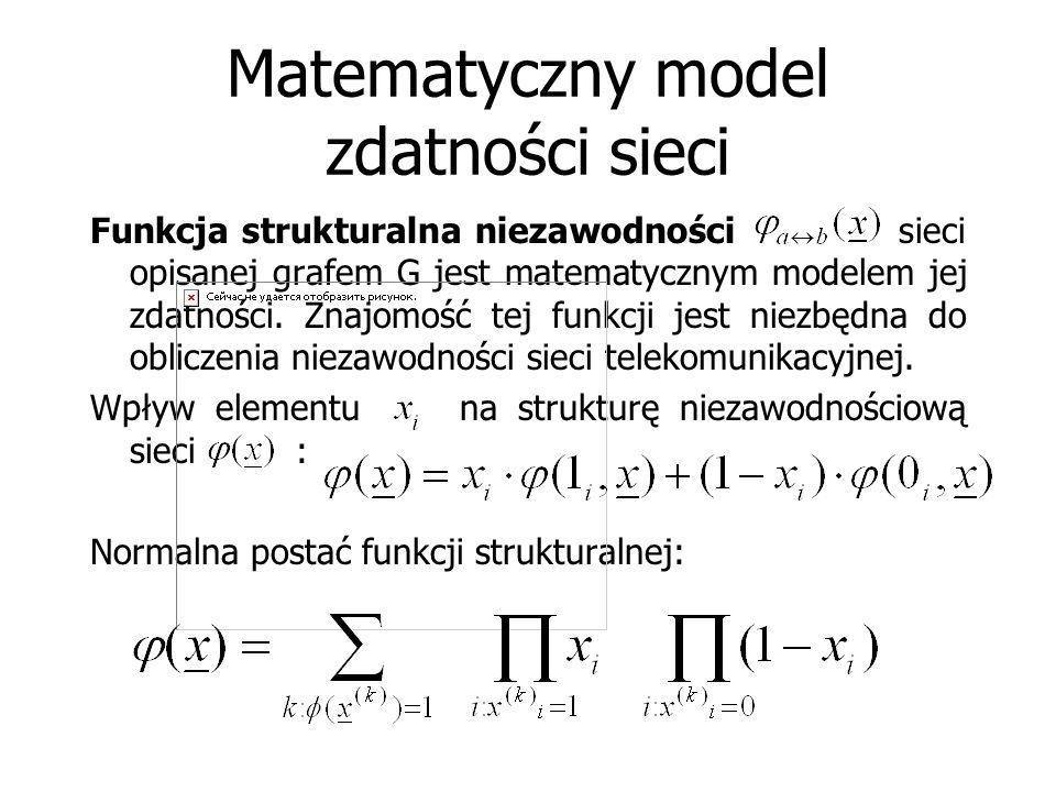 Matematyczny model zdatności sieci