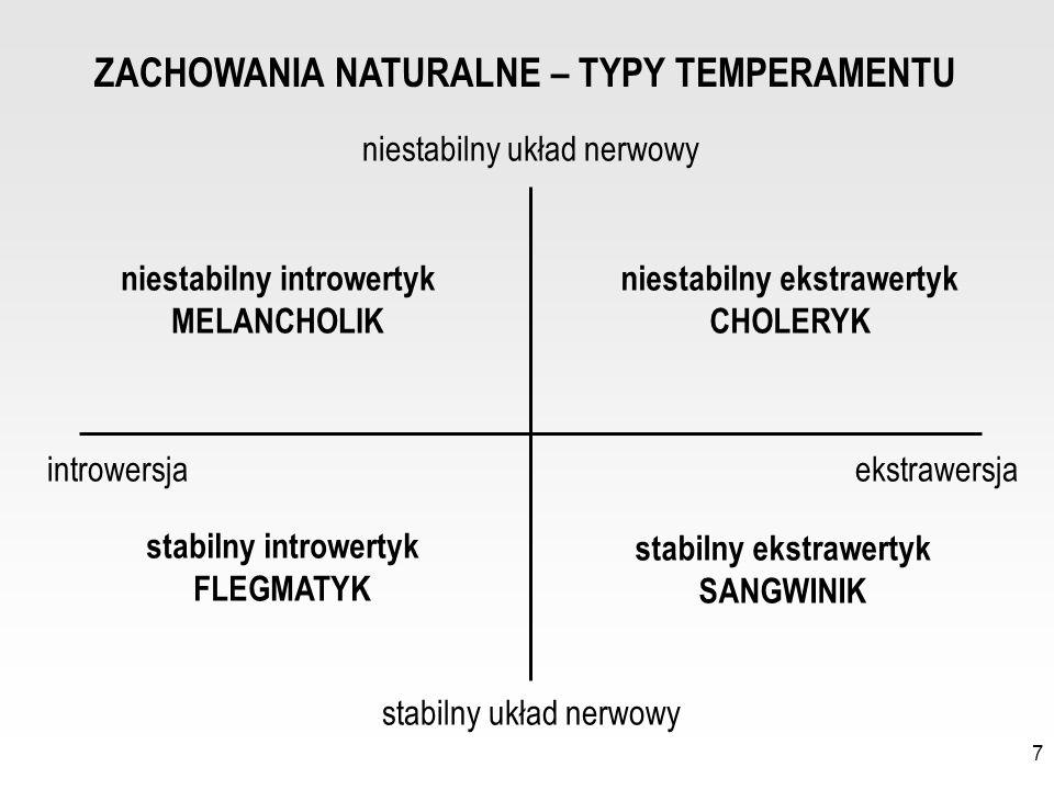 ZACHOWANIA NATURALNE – TYPY TEMPERAMENTU