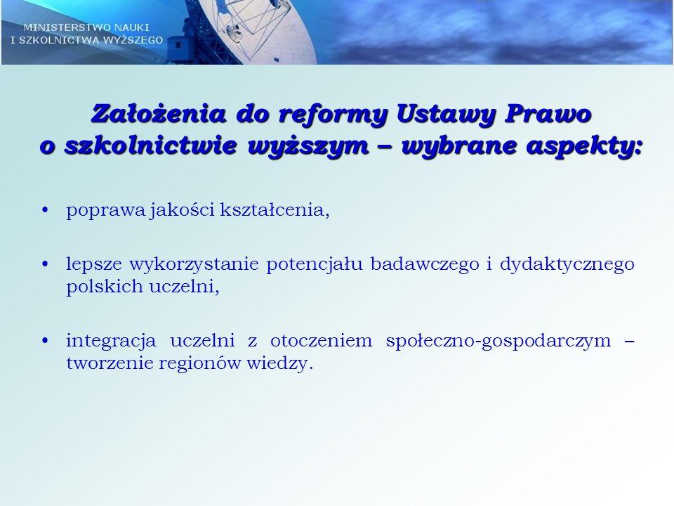 Założenia do reformy Ustawy Prawo o szkolnictwie wyższym – wybrane aspekty: