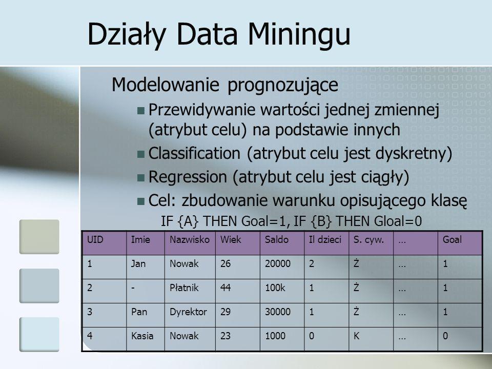 Działy Data Miningu Modelowanie prognozujące