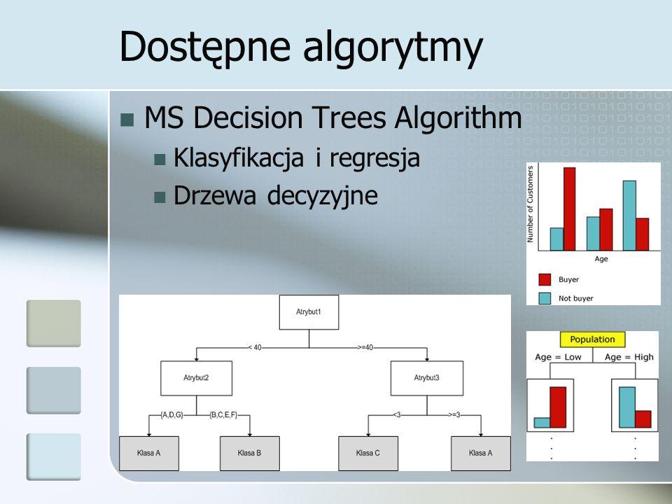 Dostępne algorytmy MS Decision Trees Algorithm Klasyfikacja i regresja
