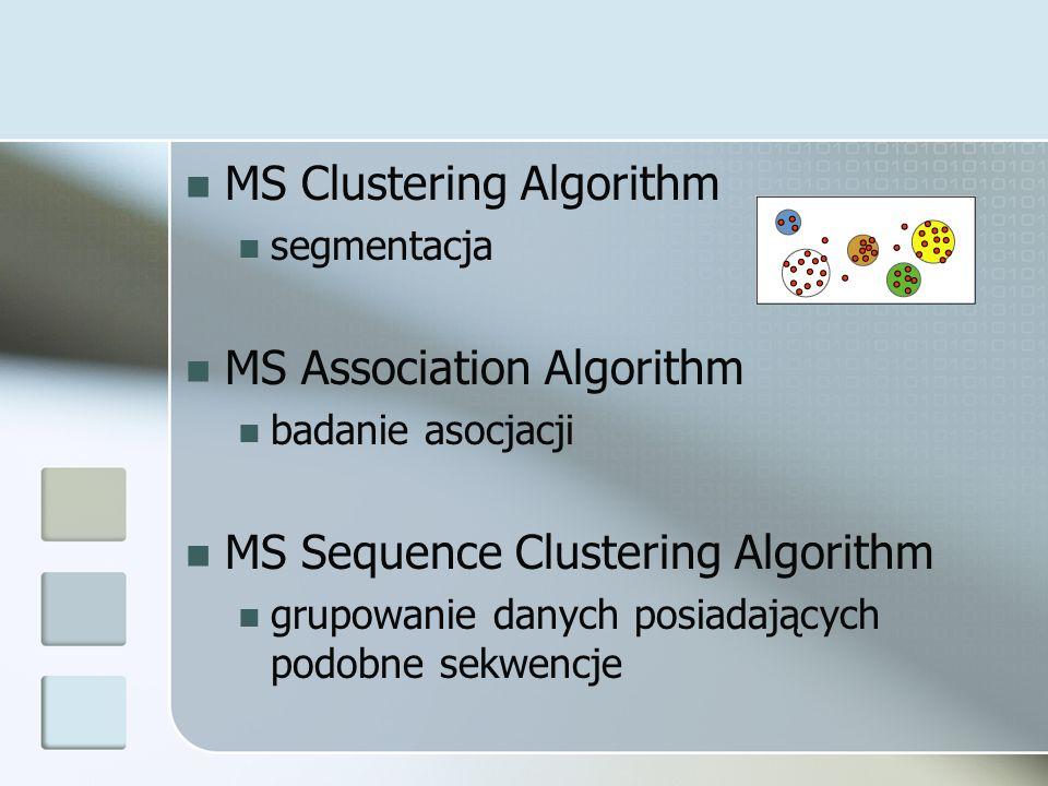 MS Clustering Algorithm