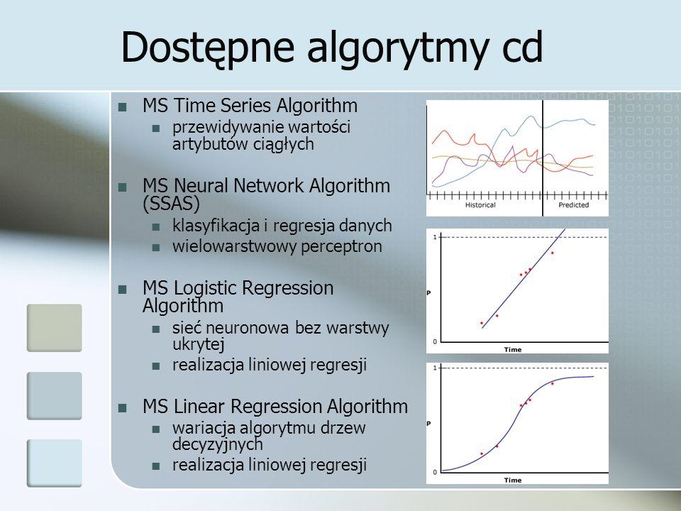 Dostępne algorytmy cd MS Time Series Algorithm