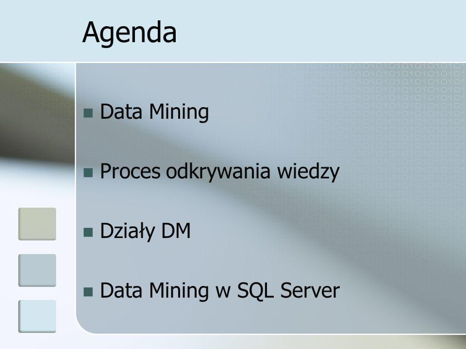 Agenda Data Mining Proces odkrywania wiedzy Działy DM