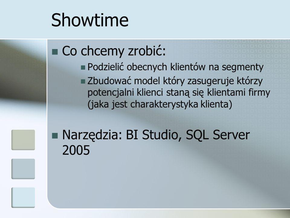 Showtime Co chcemy zrobić: Narzędzia: BI Studio, SQL Server 2005