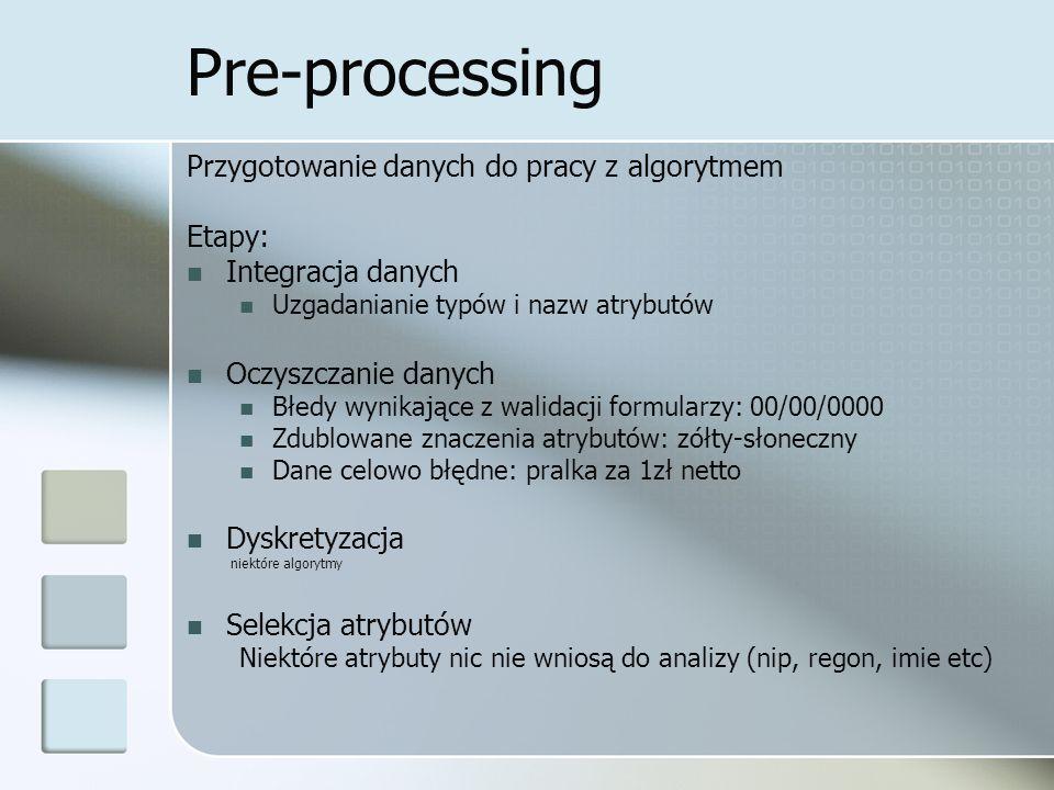 Pre-processing Przygotowanie danych do pracy z algorytmem Etapy: