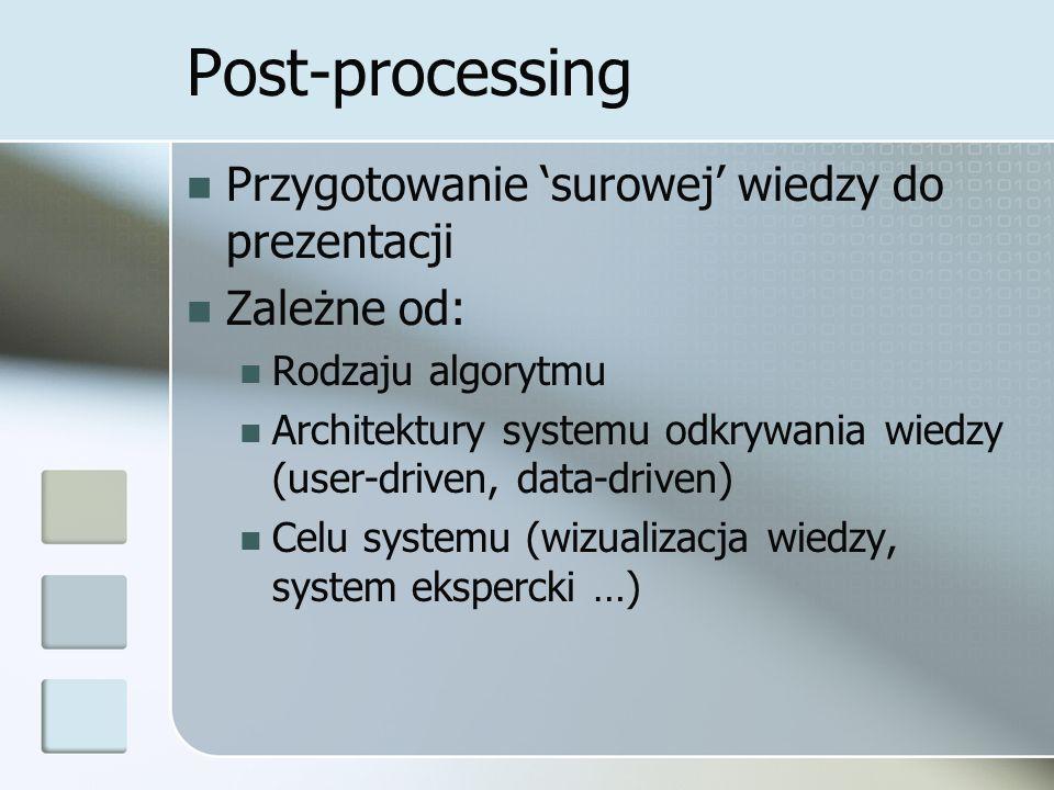 Post-processing Przygotowanie 'surowej' wiedzy do prezentacji