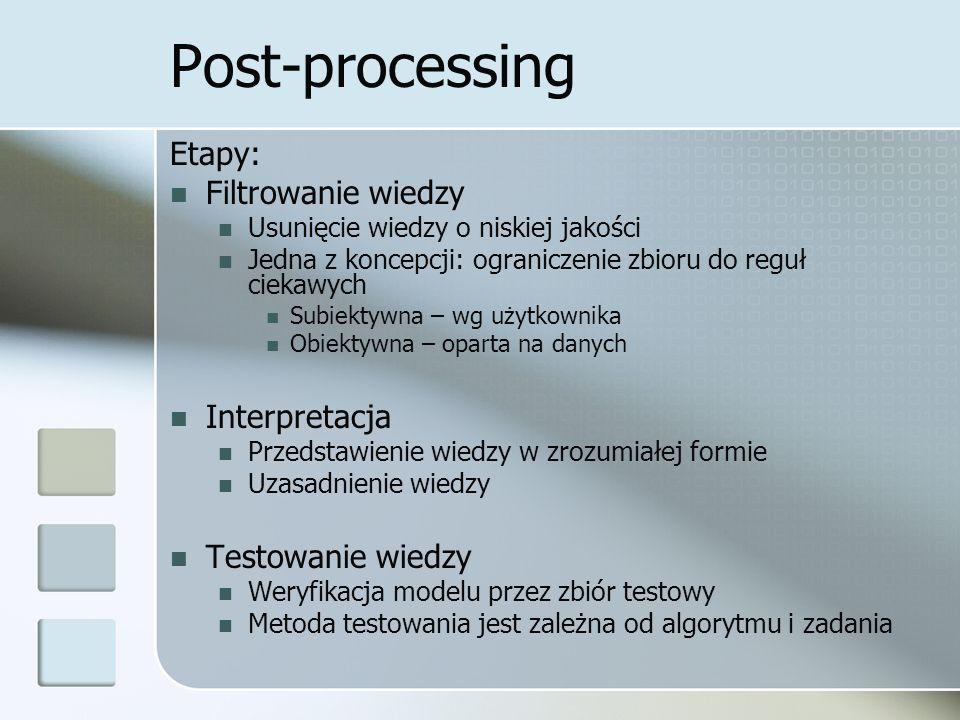 Post-processing Etapy: Filtrowanie wiedzy Interpretacja