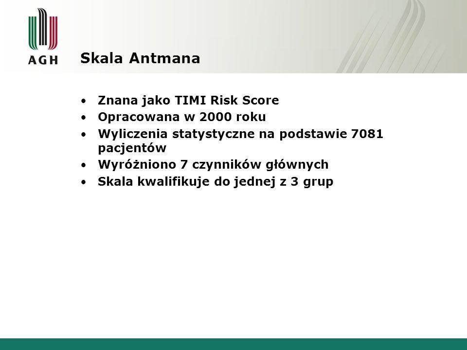 Skala Antmana Znana jako TIMI Risk Score Opracowana w 2000 roku