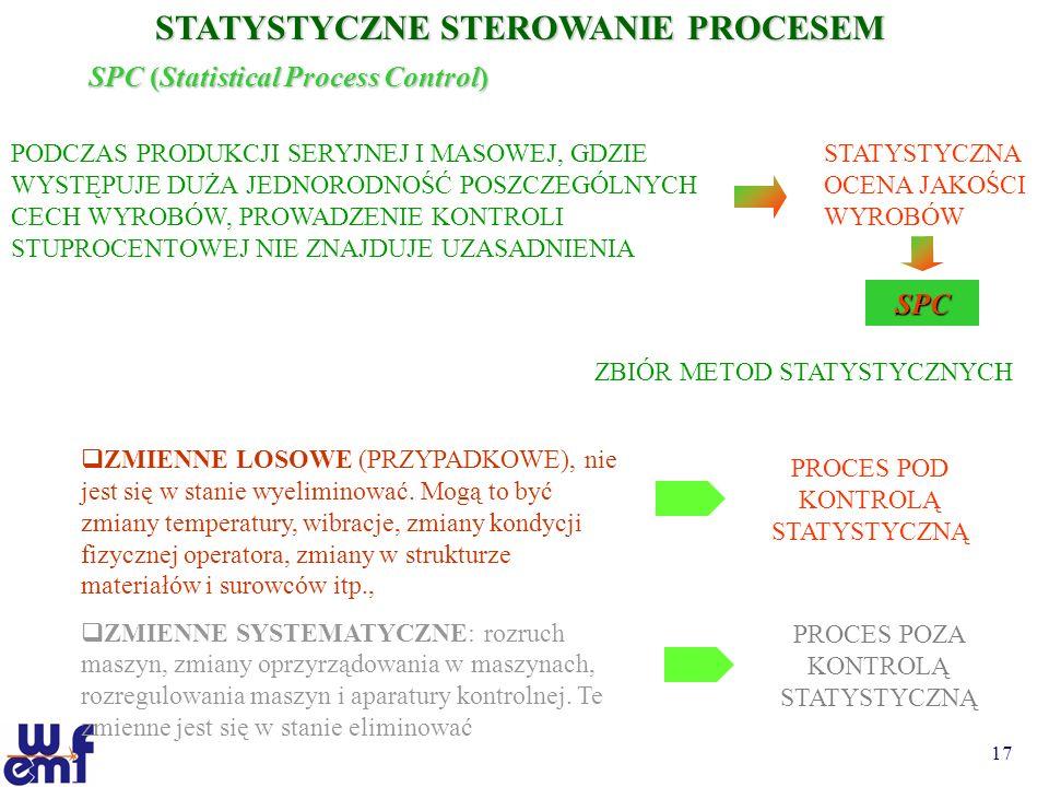 STATYSTYCZNE STEROWANIE PROCESEM SPC (Statistical Process Control)