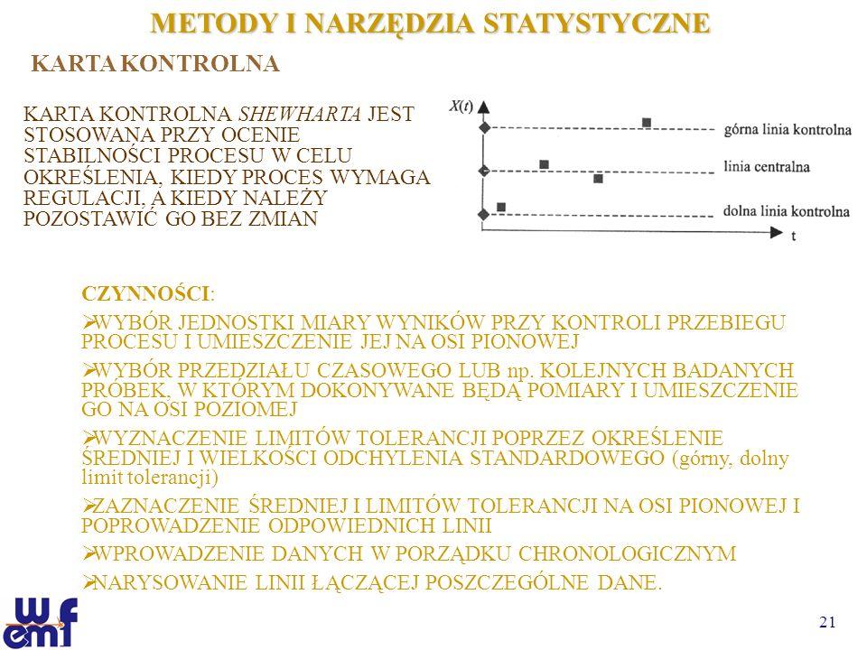 METODY I NARZĘDZIA STATYSTYCZNE