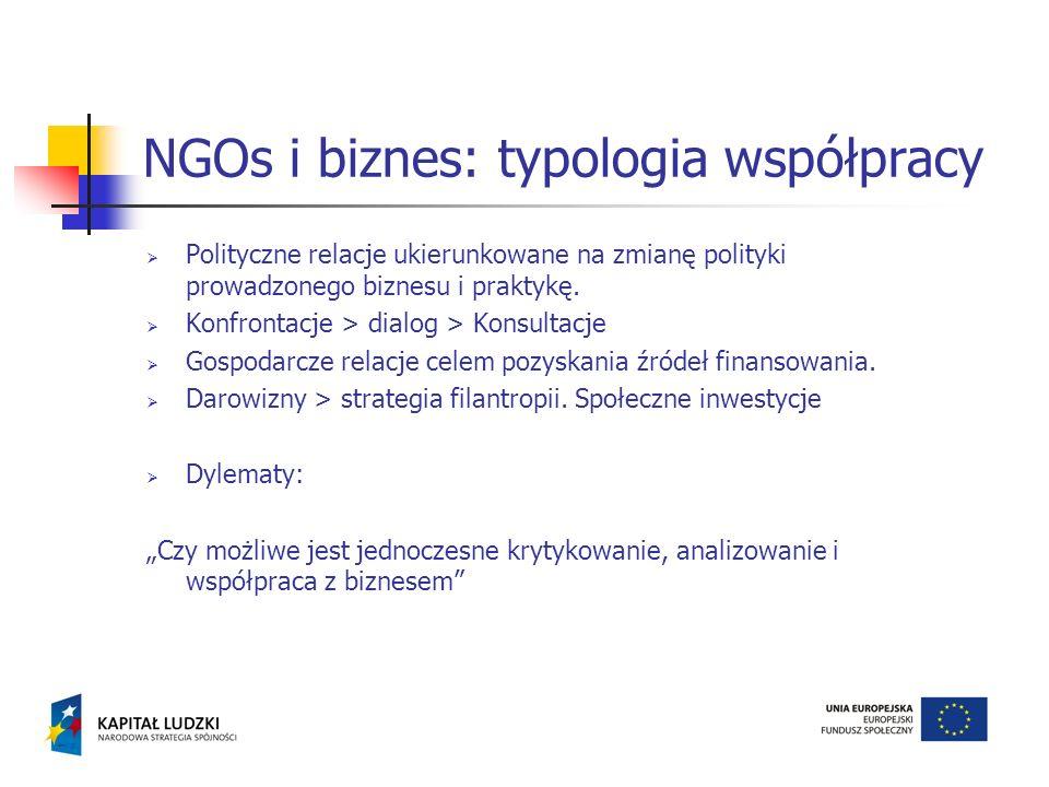 NGOs i biznes: typologia współpracy
