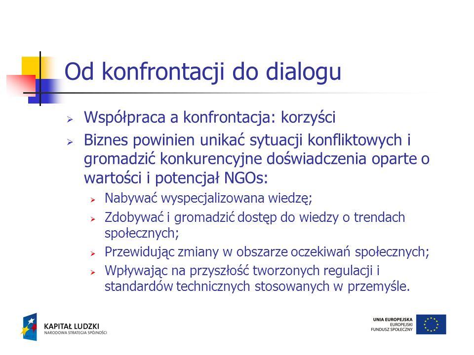 Od konfrontacji do dialogu