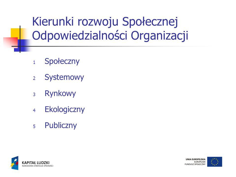 Kierunki rozwoju Społecznej Odpowiedzialności Organizacji