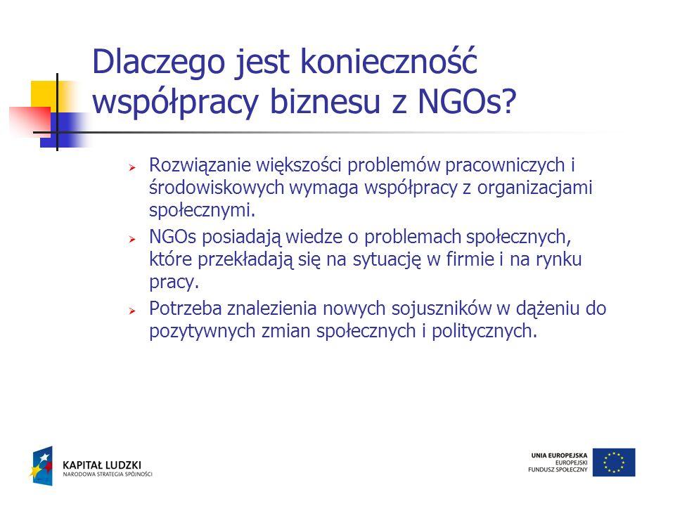 Dlaczego jest konieczność współpracy biznesu z NGOs