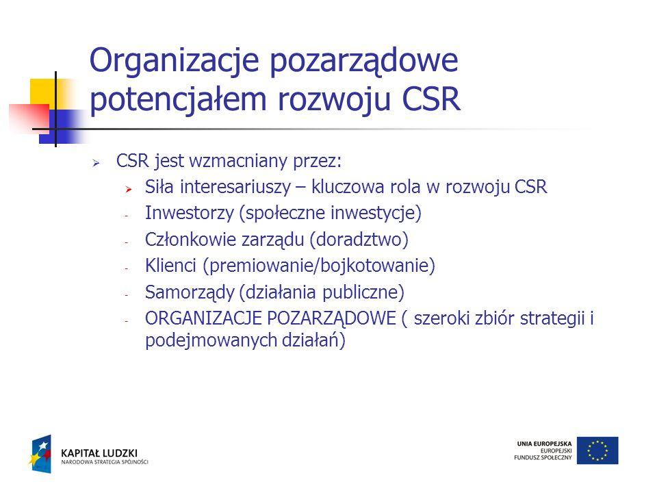 Organizacje pozarządowe potencjałem rozwoju CSR
