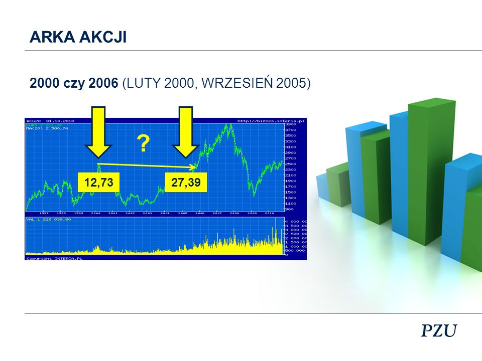 ARKA AKCJI 2000 czy 2006 (LUTY 2000, WRZESIEŃ 2005) 12,73 27,39