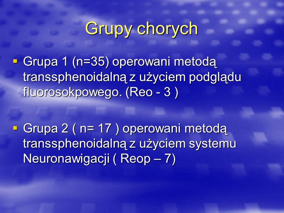 Grupy chorych Grupa 1 (n=35) operowani metodą transsphenoidalną z użyciem podglądu fluorosokpowego. (Reo - 3 )