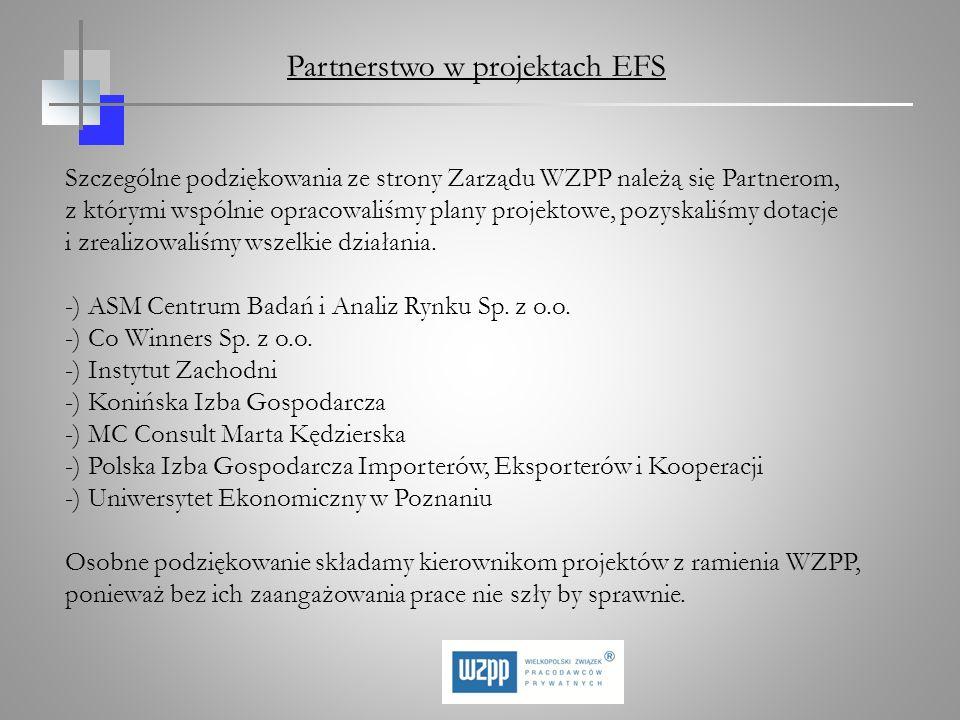 Partnerstwo w projektach EFS