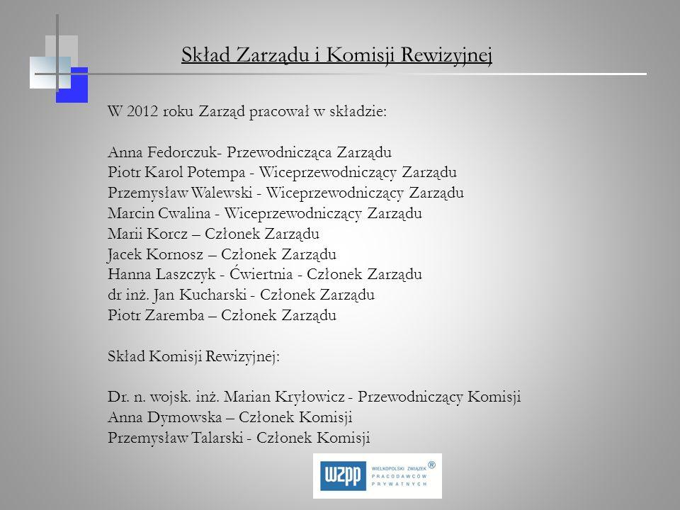 Skład Zarządu i Komisji Rewizyjnej
