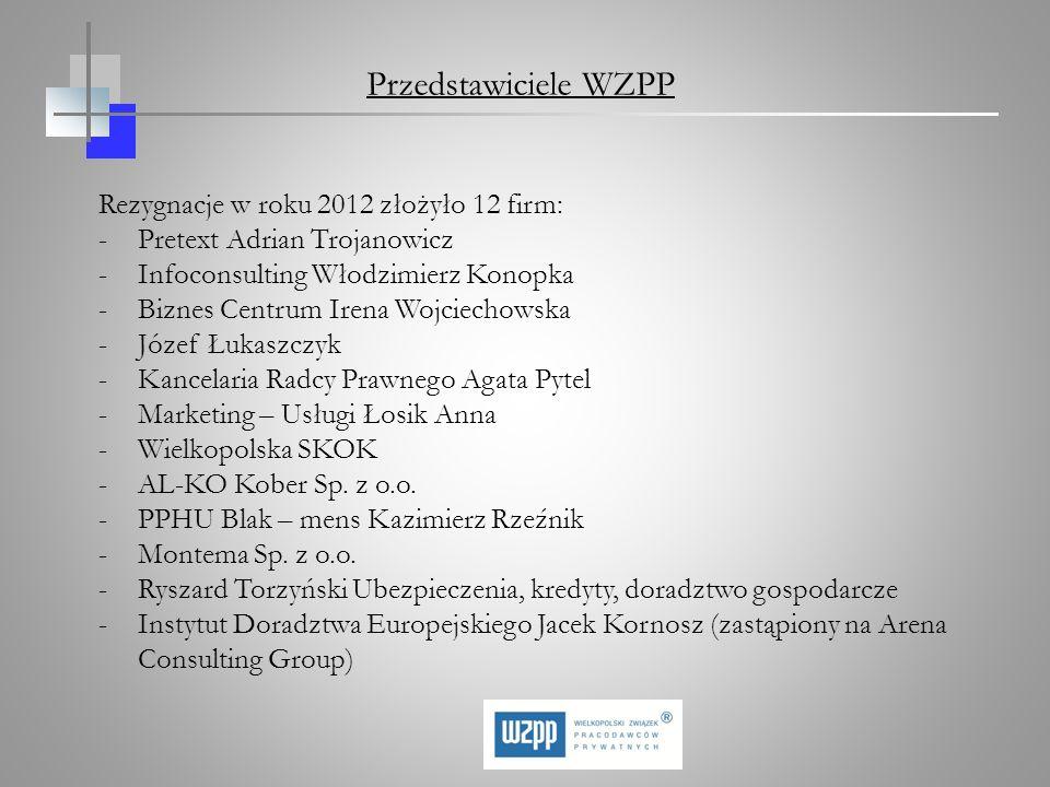 Przedstawiciele WZPP Rezygnacje w roku 2012 złożyło 12 firm: