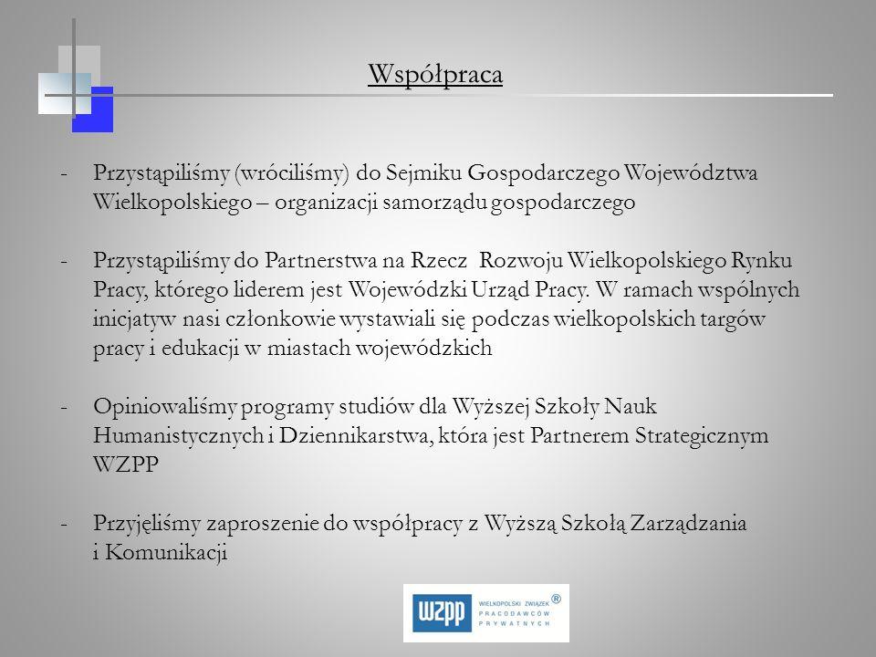 Współpraca Przystąpiliśmy (wróciliśmy) do Sejmiku Gospodarczego Województwa Wielkopolskiego – organizacji samorządu gospodarczego.