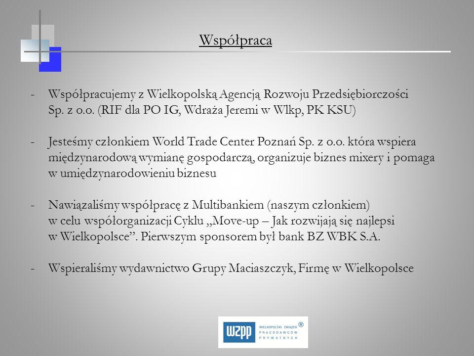 Współpraca Współpracujemy z Wielkopolską Agencją Rozwoju Przedsiębiorczości Sp. z o.o. (RIF dla PO IG, Wdraża Jeremi w Wlkp, PK KSU)