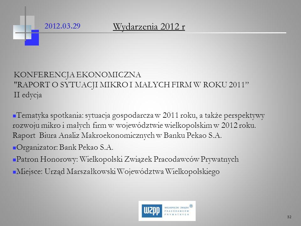 2012.03.29 Wydarzenia 2012 r. KONFERENCJA EKONOMICZNA RAPORT O SYTUACJI MIKRO I MAŁYCH FIRM W ROKU 2011 II edycja.