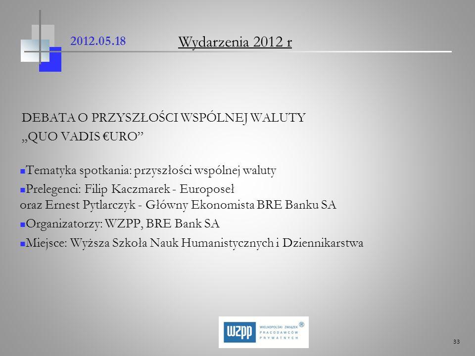 Wydarzenia 2012 r 2012.05.18 DEBATA O PRZYSZŁOŚCI WSPÓLNEJ WALUTY