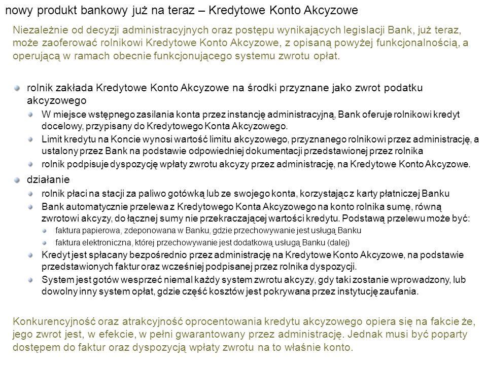 nowy produkt bankowy już na teraz – Kredytowe Konto Akcyzowe
