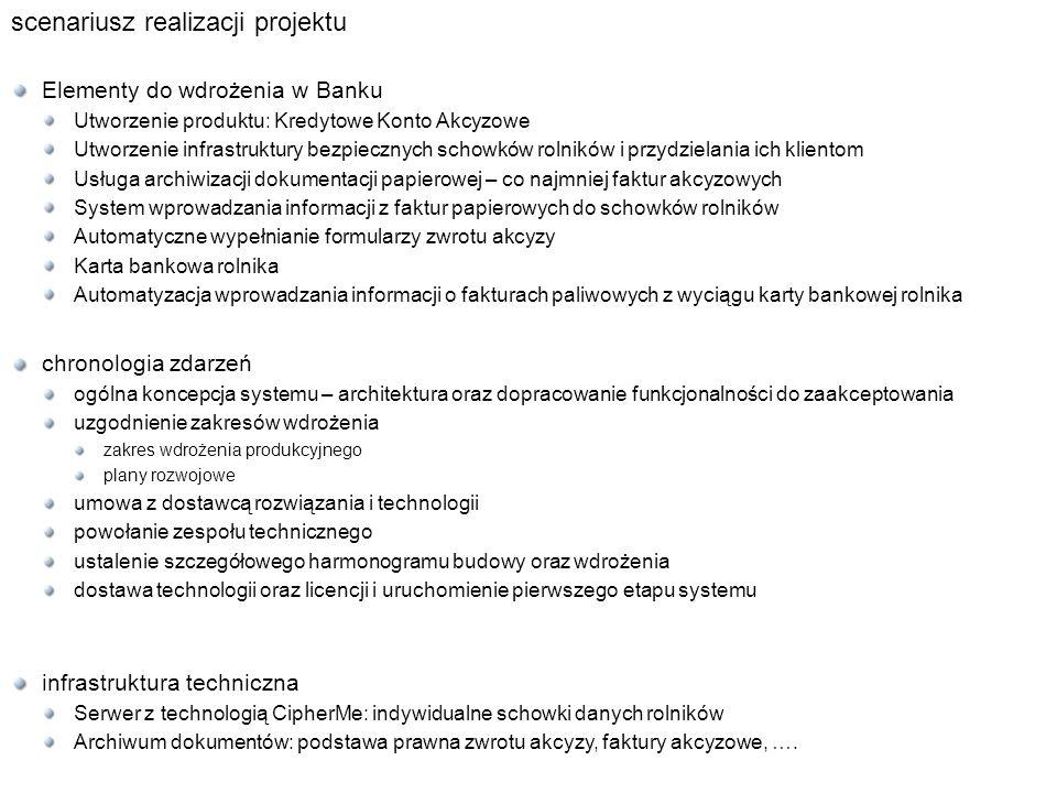 scenariusz realizacji projektu