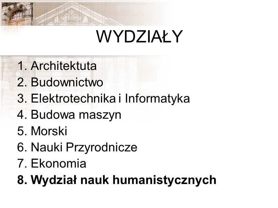 WYDZIAŁY 1. Architektuta 2. Budownictwo