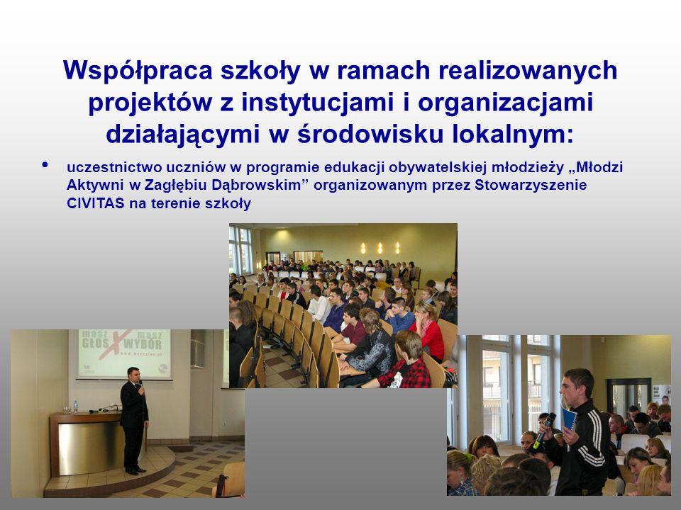 Współpraca szkoły w ramach realizowanych projektów z instytucjami i organizacjami działającymi w środowisku lokalnym: