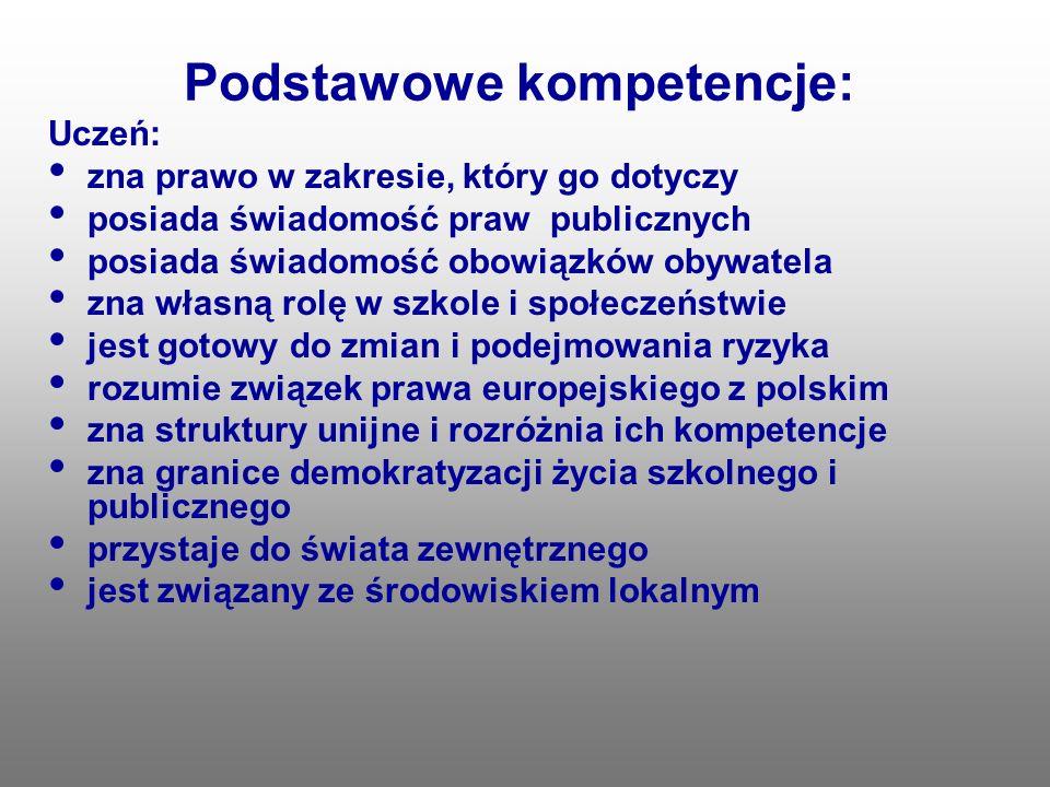 Podstawowe kompetencje: