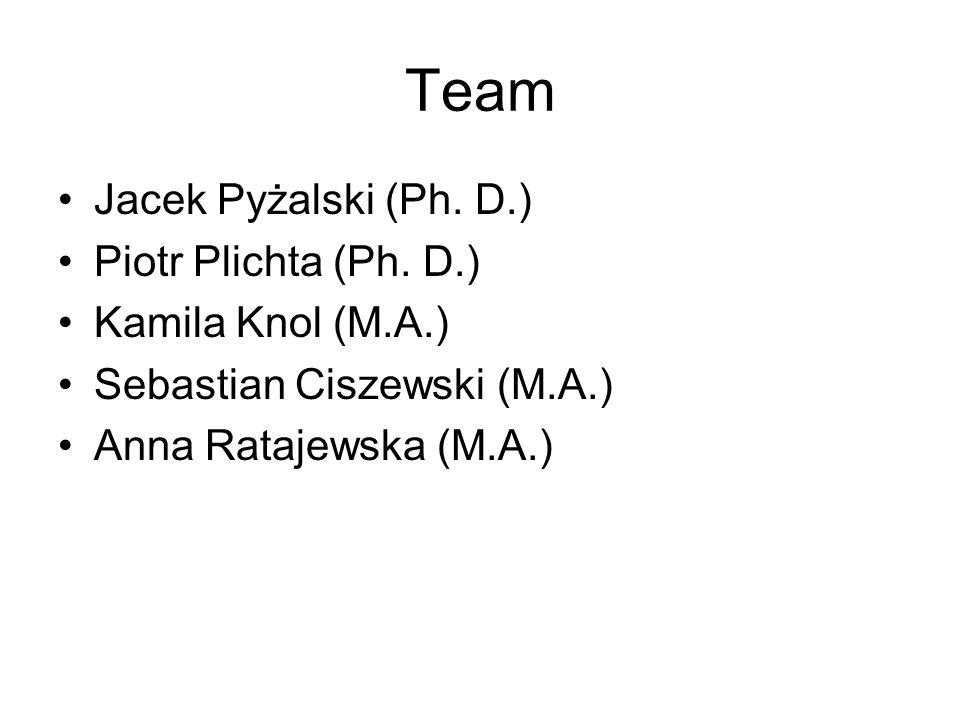 Team Jacek Pyżalski (Ph. D.) Piotr Plichta (Ph. D.) Kamila Knol (M.A.)