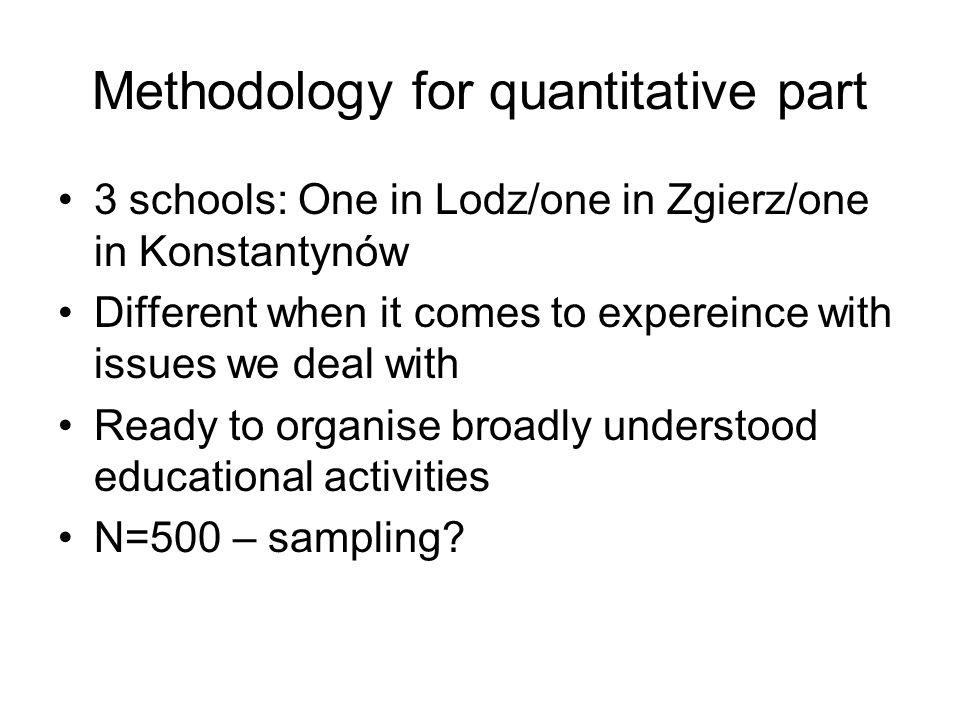 Methodology for quantitative part
