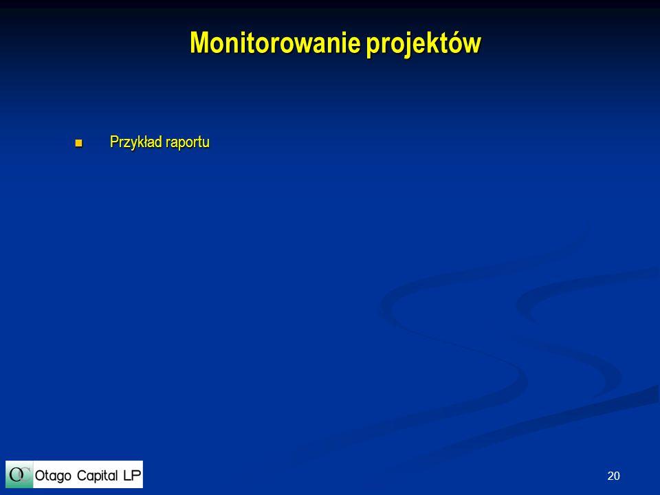 Monitorowanie projektów