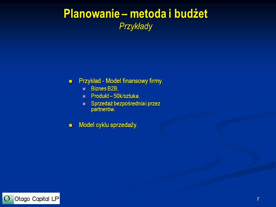 Planowanie – metoda i budżet Przykłady