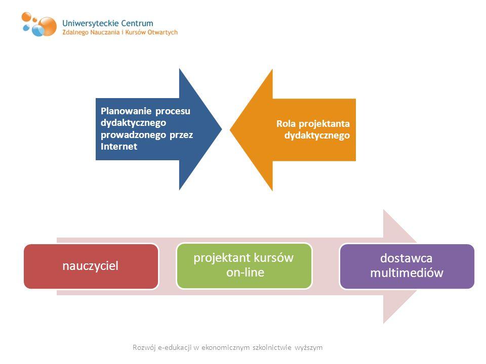 projektant kursów on-line dostawca multimediów