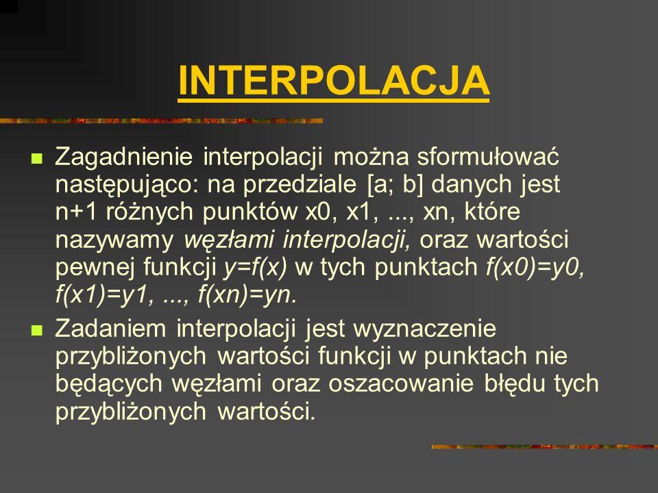 INTERPOLACJA