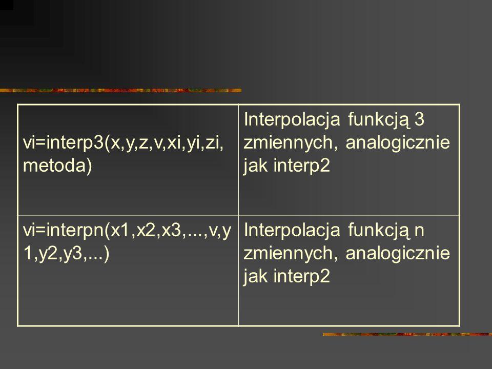 vi=interp3(x,y,z,v,xi,yi,zi,metoda)