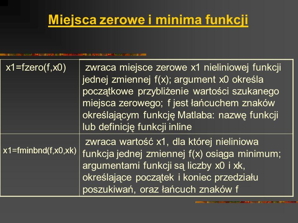 Miejsca zerowe i minima funkcji