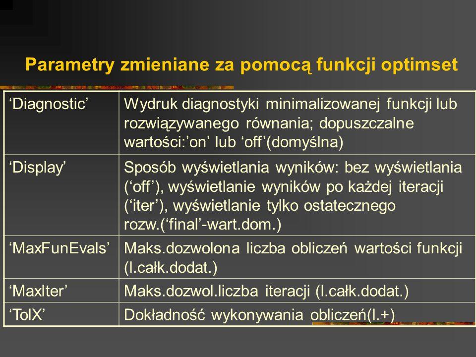 Parametry zmieniane za pomocą funkcji optimset