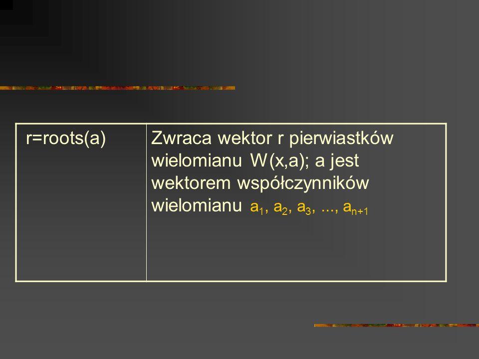 r=roots(a) Zwraca wektor r pierwiastków wielomianu W(x,a); a jest wektorem współczynników wielomianu a1, a2, a3, ..., an+1.