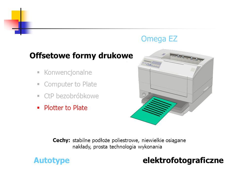 Offsetowe formy drukowe