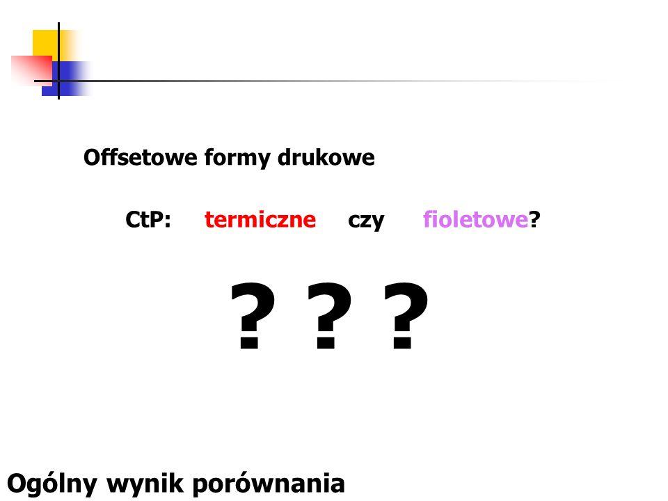 Ogólny wynik porównania Offsetowe formy drukowe