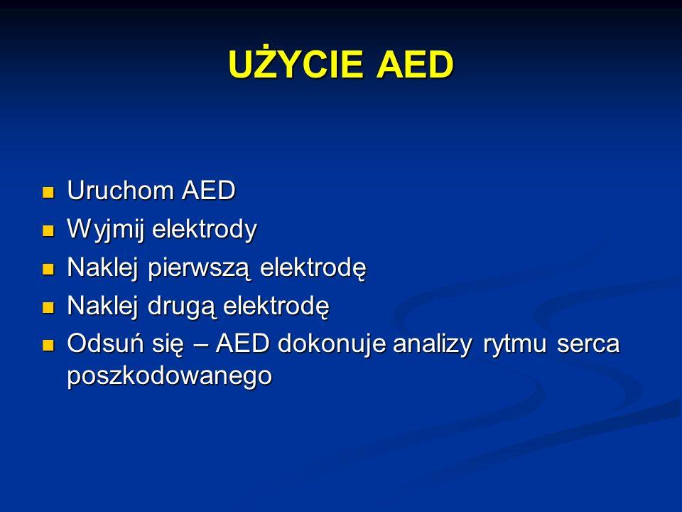 UŻYCIE AED Uruchom AED Wyjmij elektrody Naklej pierwszą elektrodę