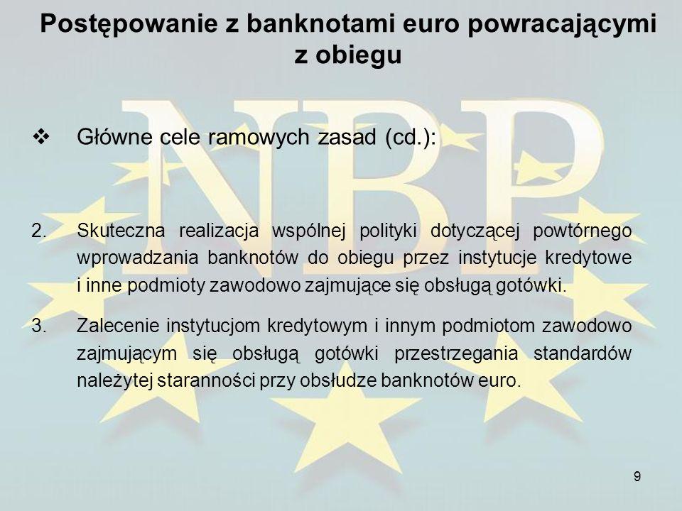 Postępowanie z banknotami euro powracającymi z obiegu